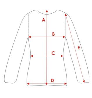 d85b127bc6a2ad Tabela rozmiarów - Skolimtex. PPH. Skolimowski A.